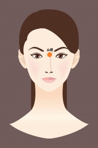 【人相学】人相学で健康チェック!~鼻のほくろが示す健康サイン~
