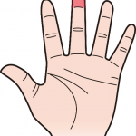 第一関節 中指のほくろ占い
