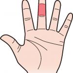第二関節 中指のほくろ占い