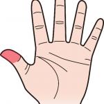 第一関節 親指のほくろ占い