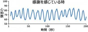 2014-07-08-graph_appreciation-thumb