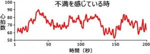 2014-07-08-graph_frustration-thumb