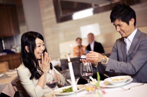 結婚したい女子必見!男性は結婚に何を求めている?