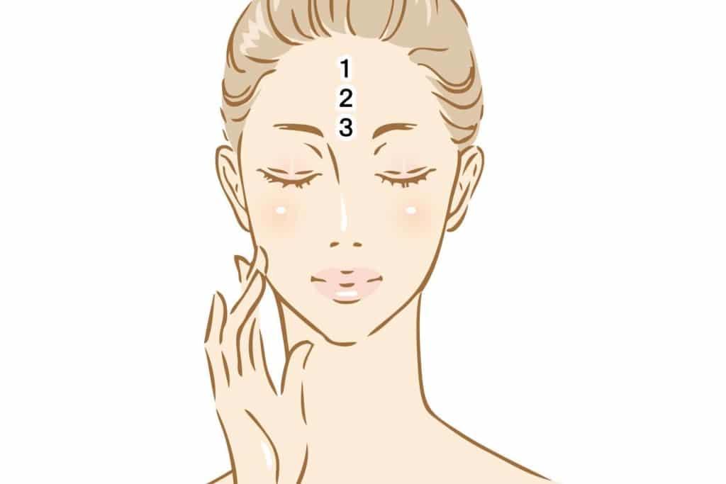ほくろ占い|顔のほくろの位置が額のときの意味