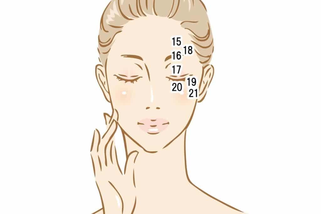 ほくろ占い|顔のほくろの位置が目元のときの意味