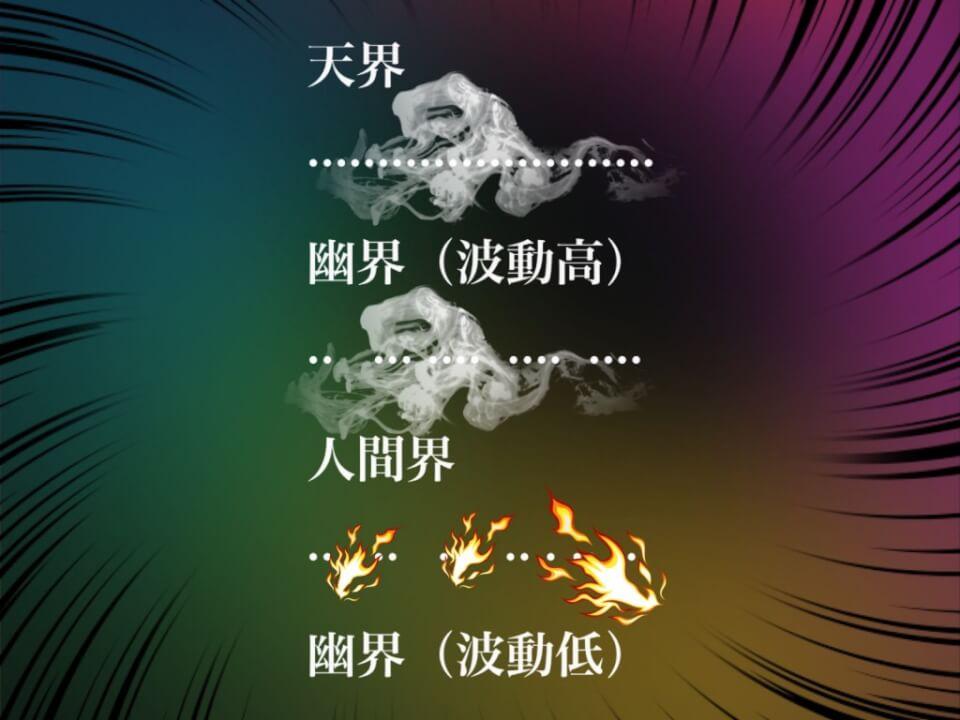 【芦屋道顕】幽界の消滅(2)幽界との境界が薄れ・なくなって起き始めた怪異【真実の扉】